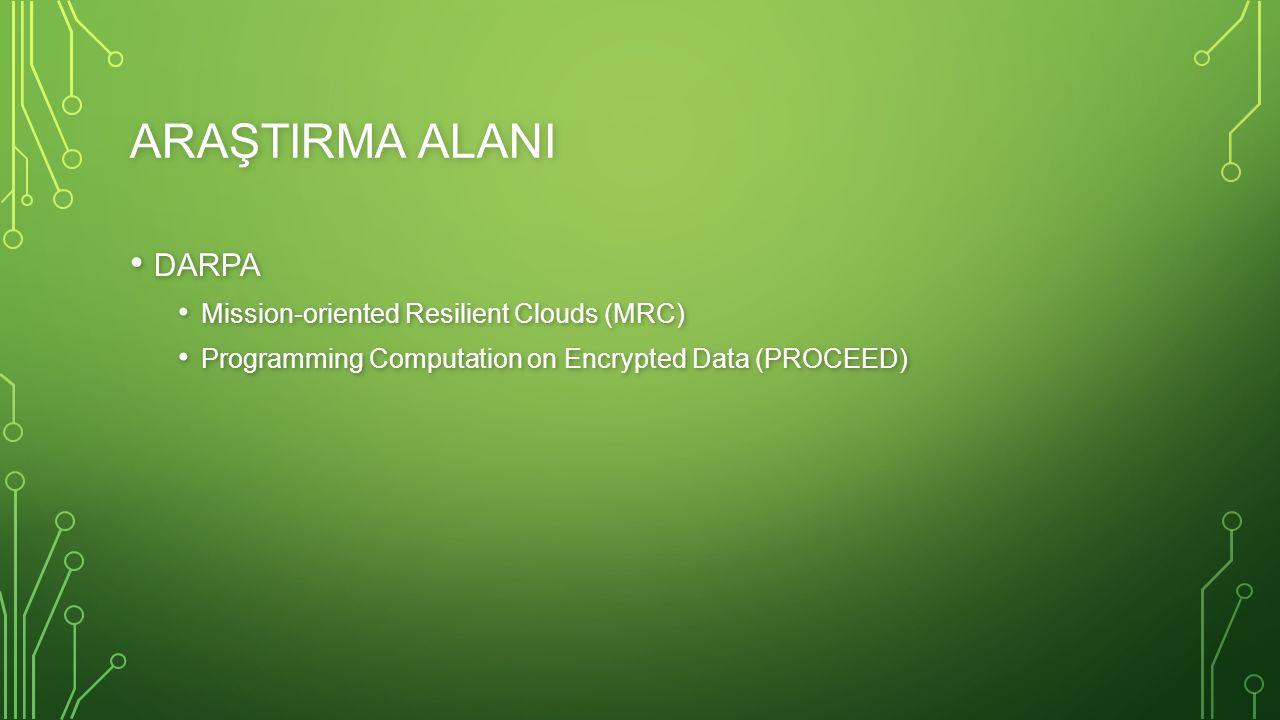 ARAŞTIRMA ALANI DARPA DARPA Mission-oriented Resilient Clouds (MRC) Mission-oriented Resilient Clouds (MRC) Programming Computation on Encrypted Data