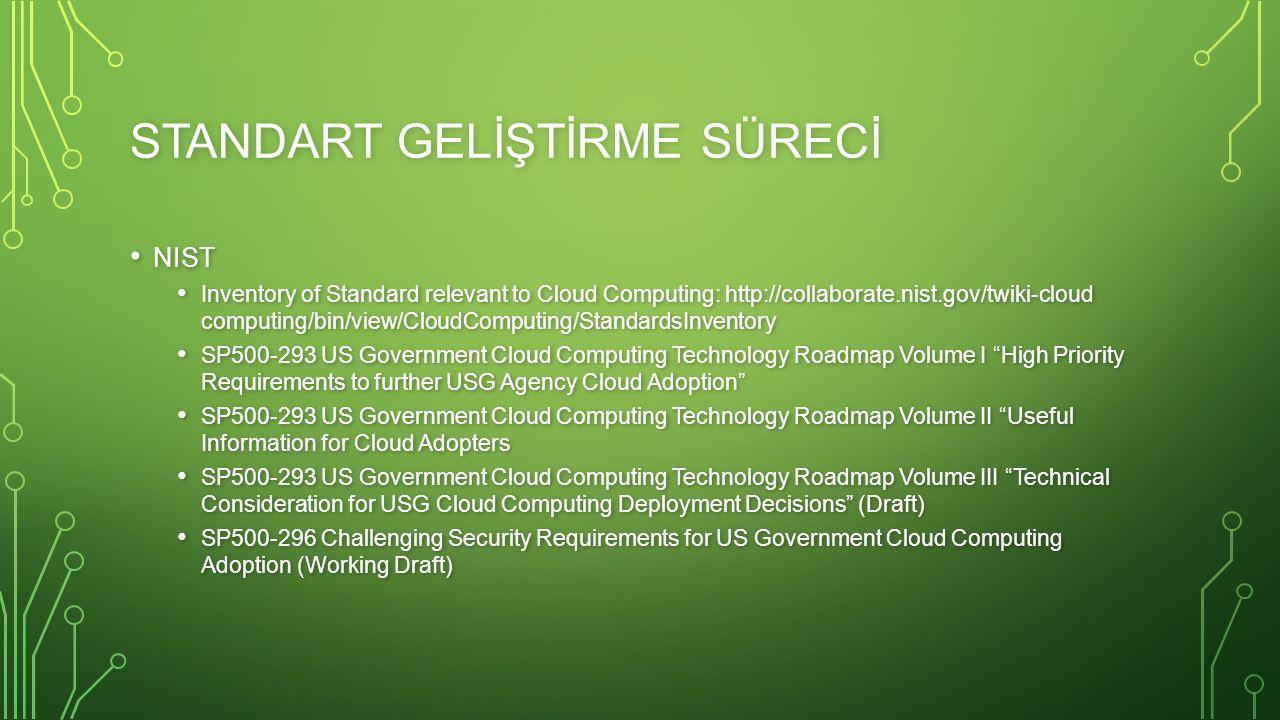 STANDART GELİŞTİRME SÜRECİ NIST NIST Inventory of Standard relevant to Cloud Computing: http://collaborate.nist.gov/twiki-cloud computing/bin/view/Clo