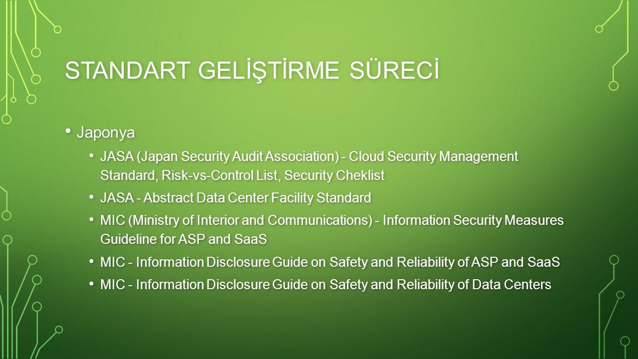 STANDART GELİŞTİRME SÜRECİ Japonya Japonya JASA (Japan Security Audit Association) - Cloud Security Management Standard, Risk-vs-Control List, Securit