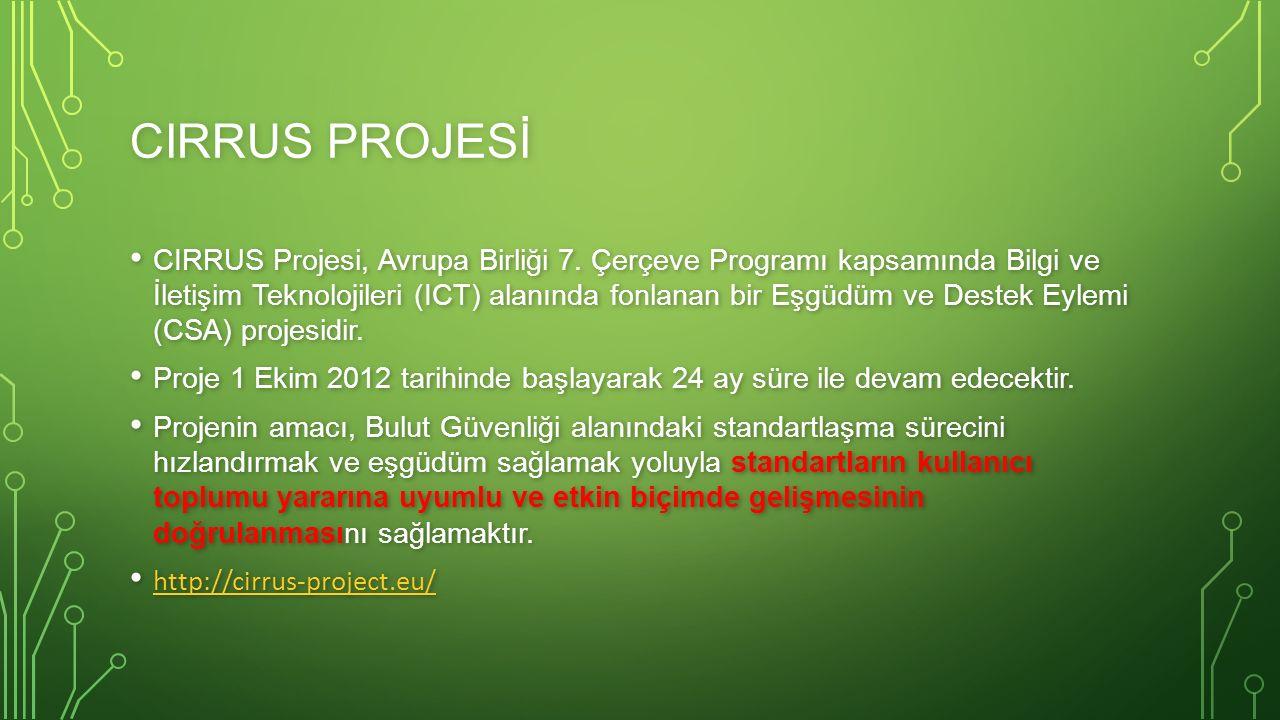 CIRRUS PROJESİ CIRRUS Projesi, Avrupa Birliği 7.