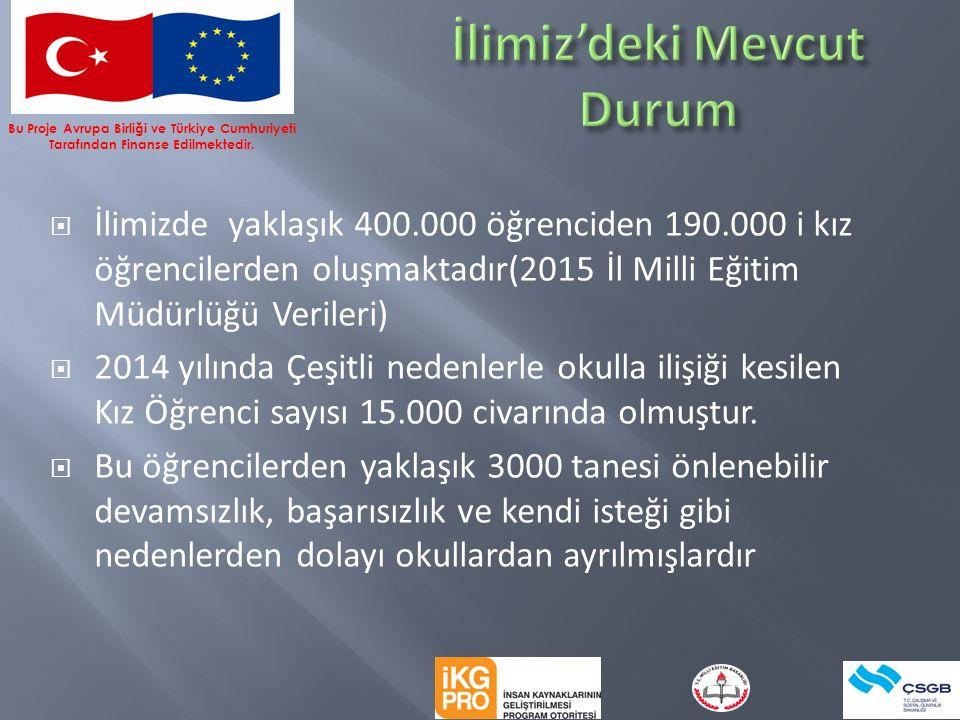  Mesleki Eğitim Verimliliğinin Kapasitesini Arttırmak  Kız Çocuklarının Okula Devam Oranlarını Arttırarak Eğitimde Toplumsal Cinsiyet Eşitliğini Sağlamak Bu Proje Avrupa Birliği ve Türkiye Cumhuriyeti Tarafından Finanse Edilmektedir.