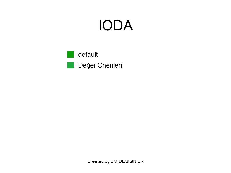 Created by BM|DESIGN|ER IODA default Değer Önerileri