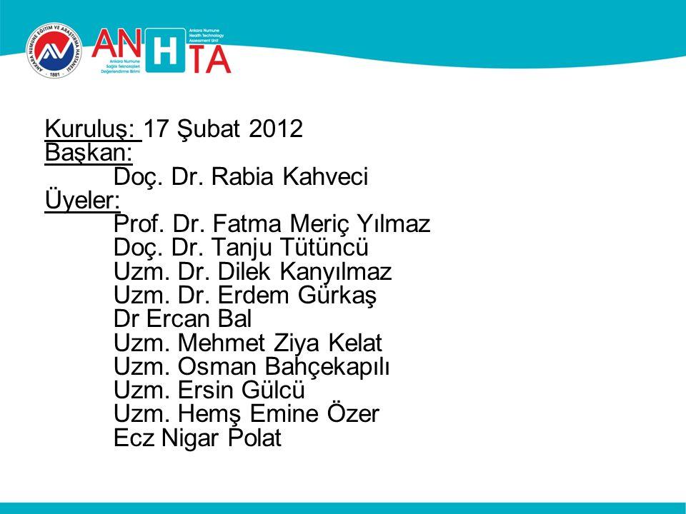 Kuruluş: 17 Şubat 2012 Başkan: Doç. Dr. Rabia Kahveci Üyeler: Prof.