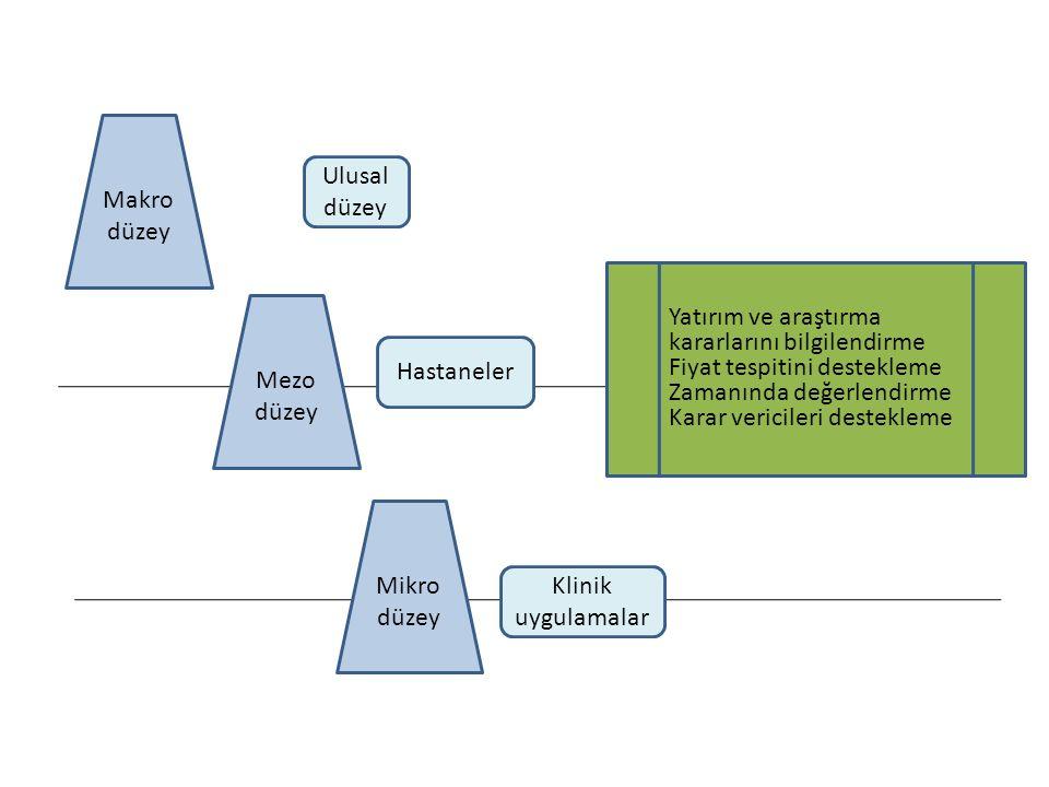 Makro düzey Ulusal düzey Mezo düzey Hastaneler Yatırım ve araştırma kararlarını bilgilendirme Fiyat tespitini destekleme Zamanında değerlendirme Karar vericileri destekleme Mikro düzey Klinik uygulamalar