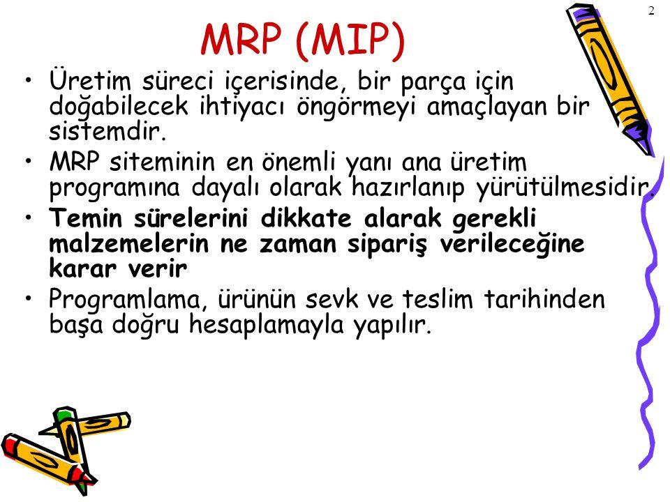 © The McGraw-Hill Companies, Inc., 2004 2 MRP (MIP) Üretim süreci içerisinde, bir parça için doğabilecek ihtiyacı öngörmeyi amaçlayan bir sistemdir. M