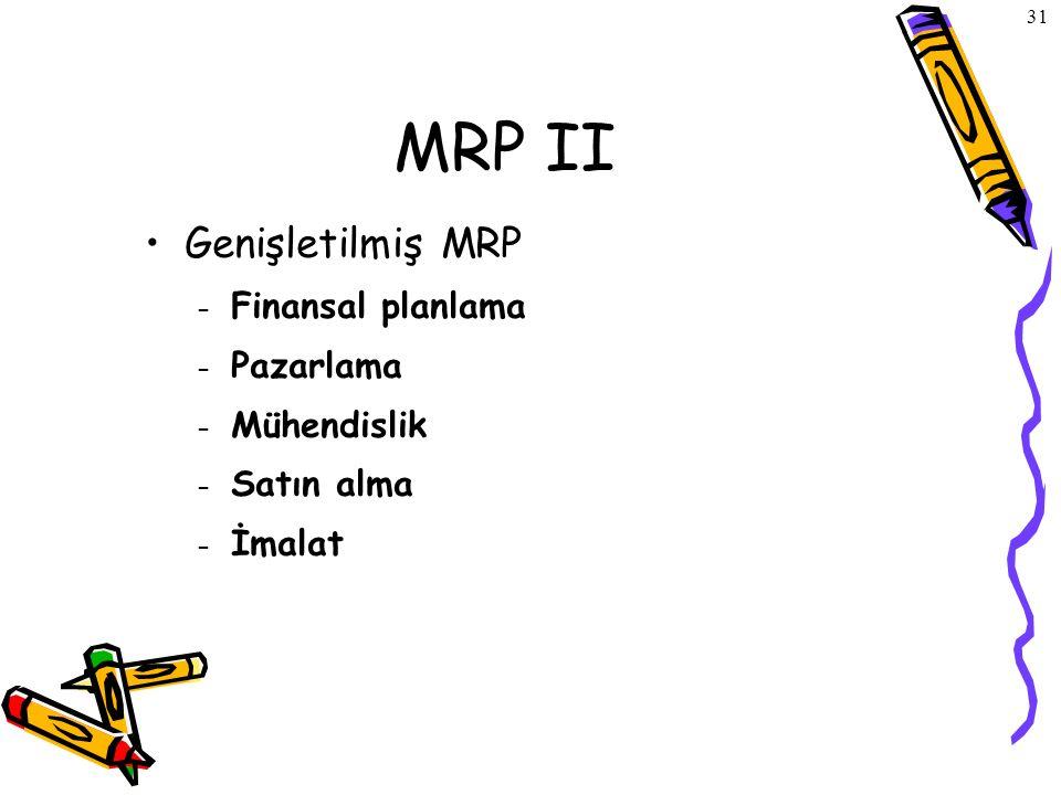 © The McGraw-Hill Companies, Inc., 2004 31 Genişletilmiş MRP – Finansal planlama – Pazarlama – Mühendislik – Satın alma – İmalat MRP II