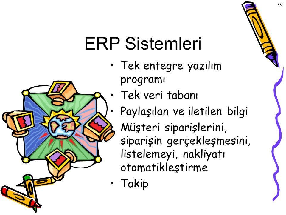 © The McGraw-Hill Companies, Inc., 2004 39 ERP Sistemleri Tek entegre yazılım programı Tek veri tabanı Paylaşılan ve iletilen bilgi Müşteri siparişler