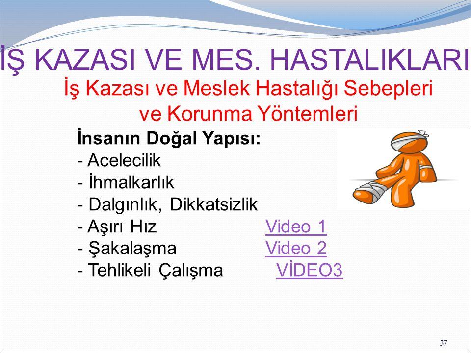 İş Kazası ve Meslek Hastalığı Sebepleri ve Korunma Yöntemleri İŞ KAZASI VE MES. HASTALIKLARI İnsanın Doğal Yapısı: - Acelecilik - İhmalkarlık - Dalgın