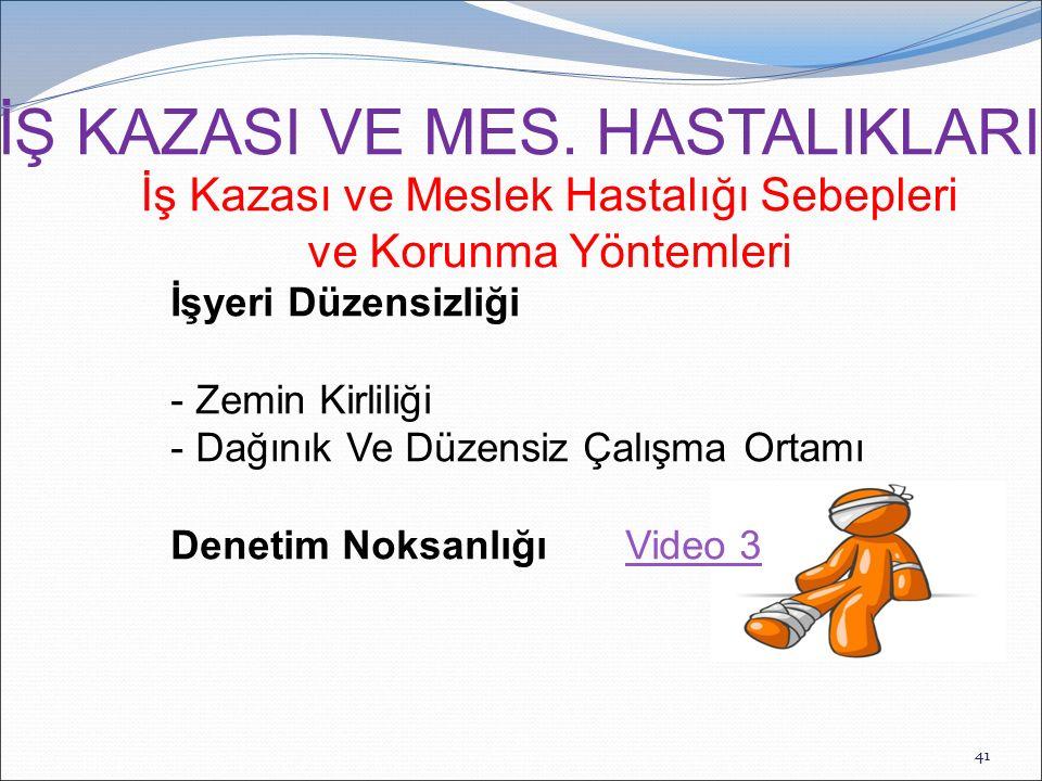 İş Kazası ve Meslek Hastalığı Sebepleri ve Korunma Yöntemleri İŞ KAZASI VE MES. HASTALIKLARI İşyeri Düzensizliği - Zemin Kirliliği - Dağınık Ve Düzens
