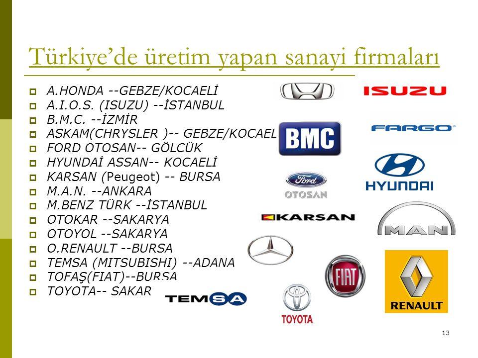 Türkiye'de üretim yapan sanayi firmaları  A.HONDA --GEBZE/KOCAELİ  A.I.O.S.