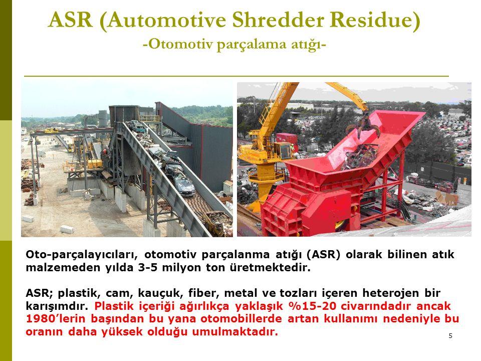 ASR (Automotive Shredder Residue) -Otomotiv parçalama atığı- Oto-parçalayıcıları, otomotiv parçalanma atığı (ASR) olarak bilinen atık malzemeden yılda 3-5 milyon ton üretmektedir.