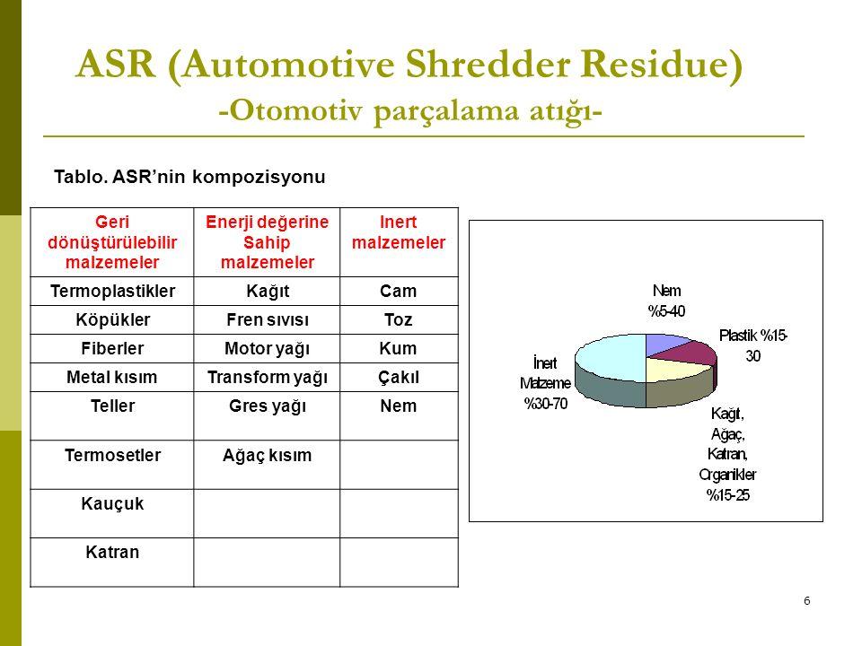 ASR (Automotive Shredder Residue) -Otomotiv parçalama atığı- Tablo.