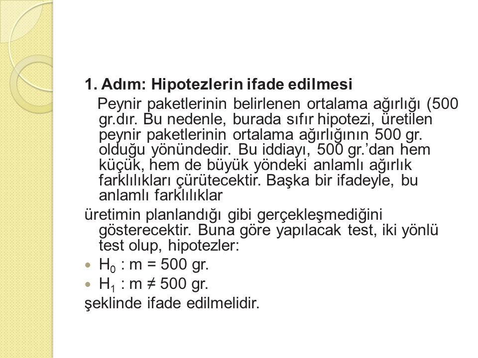 1. Adım: Hipotezlerin ifade edilmesi Peynir paketlerinin belirlenen ortalama ağırlığı (500 gr.dır.