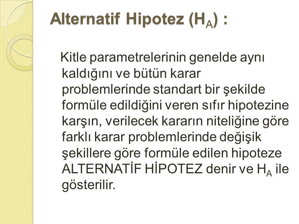 Alternatif Hipotez (H A ) : Kitle parametrelerinin genelde aynı kaldığını ve bütün karar problemlerinde standart bir şekilde formüle edildiğini veren sıfır hipotezine karşın, verilecek kararın niteliğine göre farklı karar problemlerinde değişik şekillere göre formüle edilen hipoteze ALTERNATİF HİPOTEZ denir ve H A ile gösterilir.