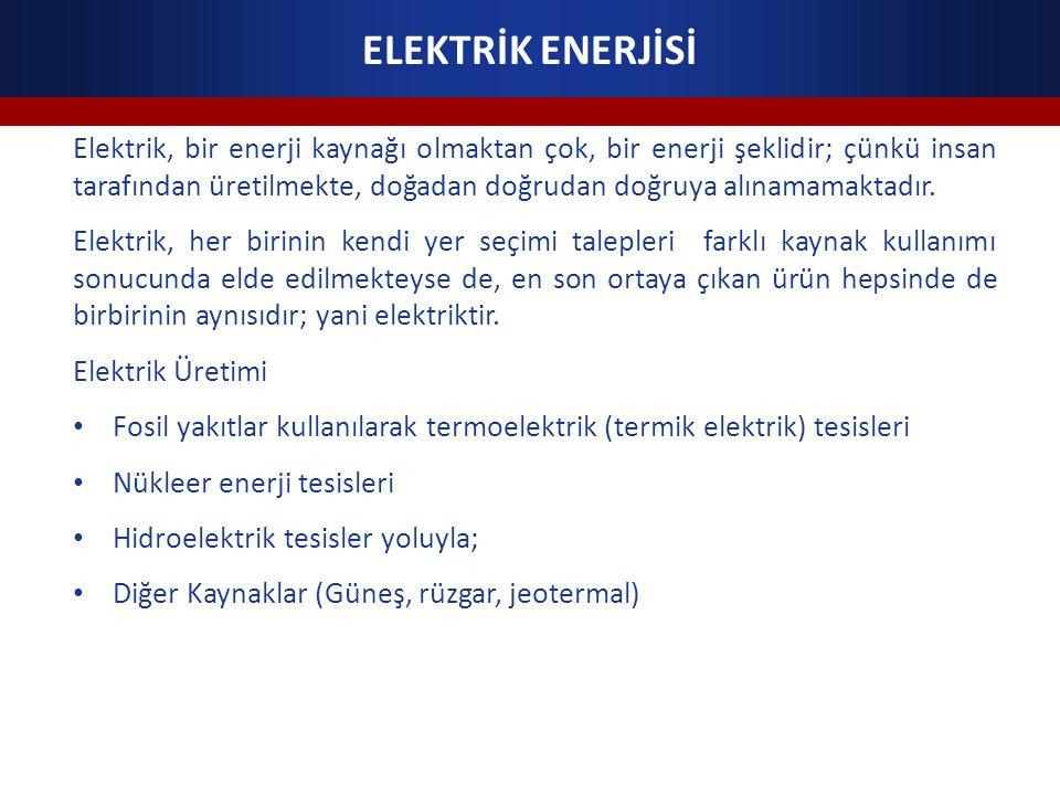 Elektrik, bir enerji kaynağı olmaktan çok, bir enerji şeklidir; çünkü insan tarafından üretilmekte, doğadan doğrudan doğruya alınamamaktadır. Elektrik