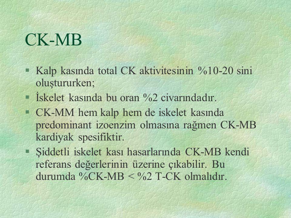 CK-MB §Kalp kasında total CK aktivitesinin %10-20 sini oluştururken; §İskelet kasında bu oran %2 civarındadır.