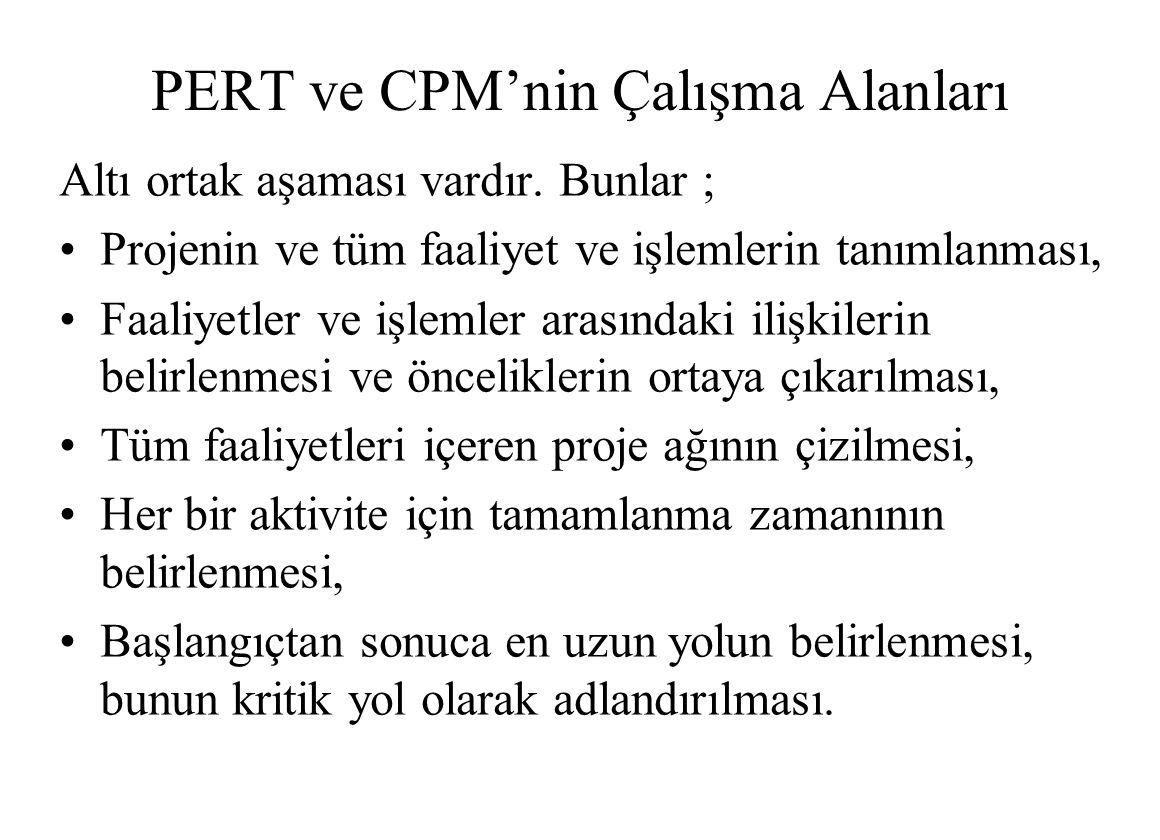 PERT ve CPM'nin Çalışma Alanları Altı ortak aşaması vardır. Bunlar ; Projenin ve tüm faaliyet ve işlemlerin tanımlanması, Faaliyetler ve işlemler aras