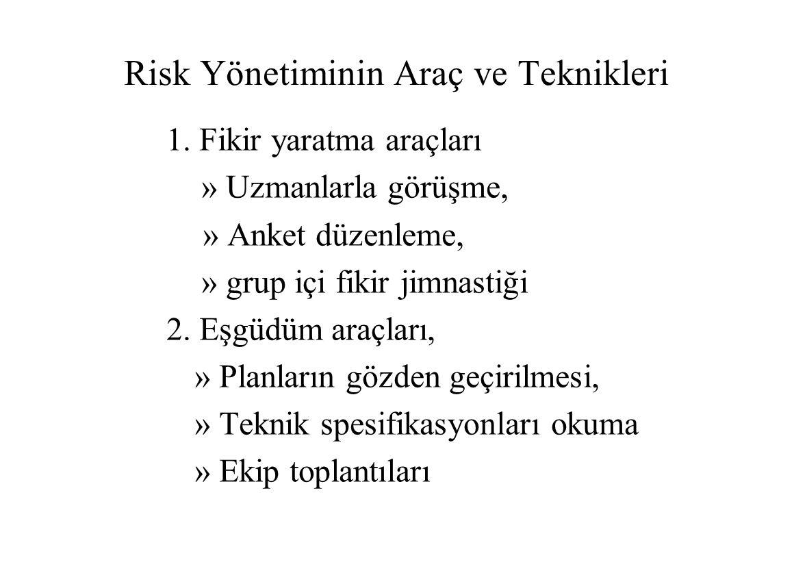 Risk Yönetiminin Araç ve Teknikleri 1. Fikir yaratma araçları » Uzmanlarla görüşme, » Anket düzenleme, » grup içi fikir jimnastiği 2. Eşgüdüm araçları