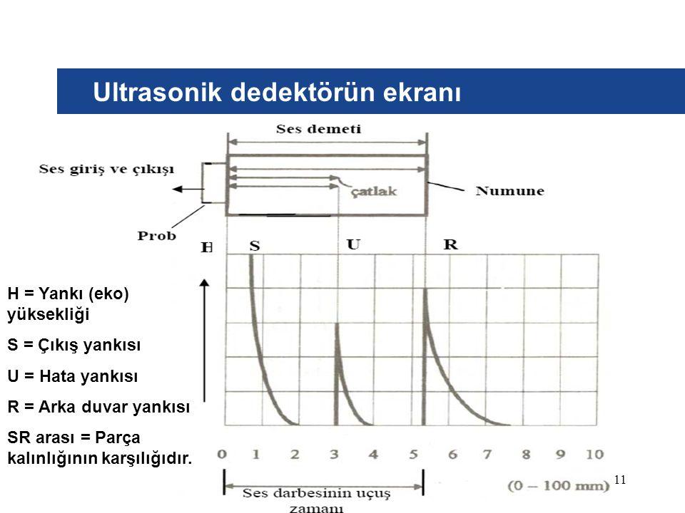 Ultrasonik dedektörün ekranı H = Yankı (eko) yüksekliği S = Çıkış yankısı U = Hata yankısı R = Arka duvar yankısı SR arası = Parça kalınlığının karşılığıdır.