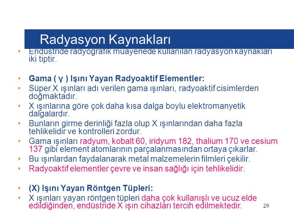 Radyasyon Kaynakları Endüstride radyografik muayenede kullanılan radyasyon kaynakları iki tiptir.