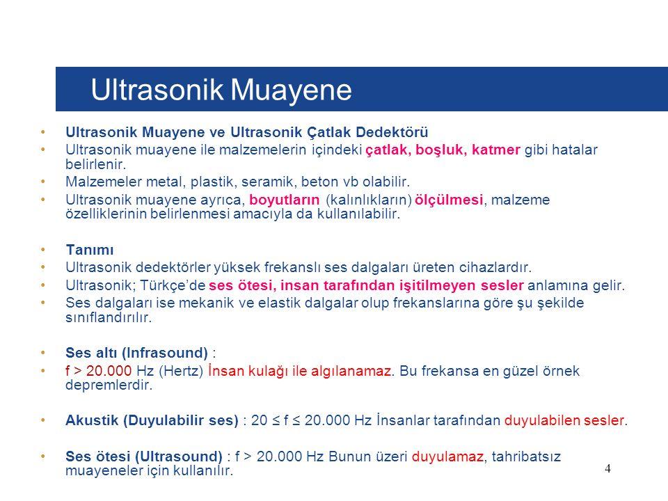 Ultrasonik Muayene Ultrasonik Muayene ve Ultrasonik Çatlak Dedektörü Ultrasonik muayene ile malzemelerin içindeki çatlak, boşluk, katmer gibi hatalar belirlenir.