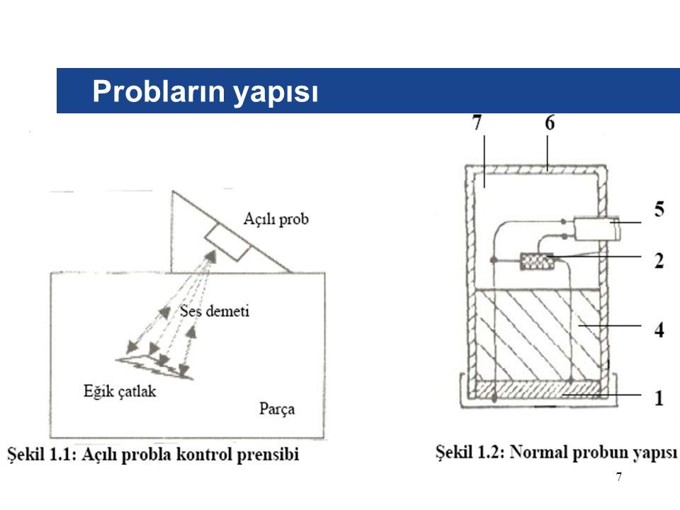 Probların yapısı 7