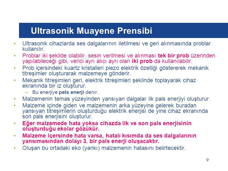 Ultrasonik Muayene Prensibi Ultrasonik cihazlarda ses dalgalarının iletilmesi ve geri alınmasında problar kullanılır.