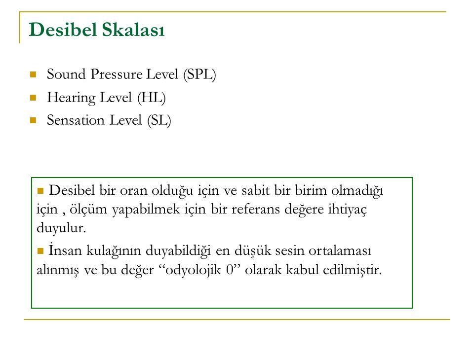Desibel Skalası Sound Pressure Level (SPL) Hearing Level (HL) Sensation Level (SL) Desibel bir oran olduğu için ve sabit bir birim olmadığı için, ölçü