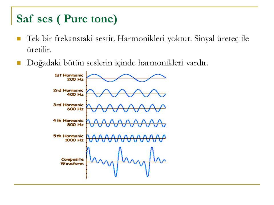 Saf ses ( Pure tone) Tek bir frekanstaki sestir. Harmonikleri yoktur. Sinyal üreteç ile üretilir. Doğadaki bütün seslerin içinde harmonikleri vardır.