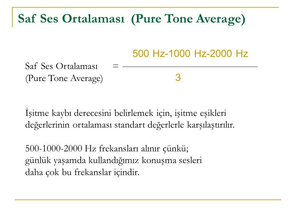 Saf Ses Ortalaması (Pure Tone Average) 500 Hz-1000 Hz-2000 Hz Saf Ses Ortalaması = (Pure Tone Average) 3 İşitme kaybı derecesini belirlemek için, işit