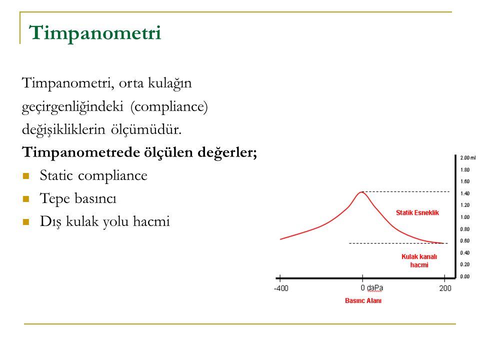 Timpanometri Timpanometri, orta kulağın geçirgenliğindeki (compliance) değişikliklerin ölçümüdür. Timpanometrede ölçülen değerler; Static compliance T