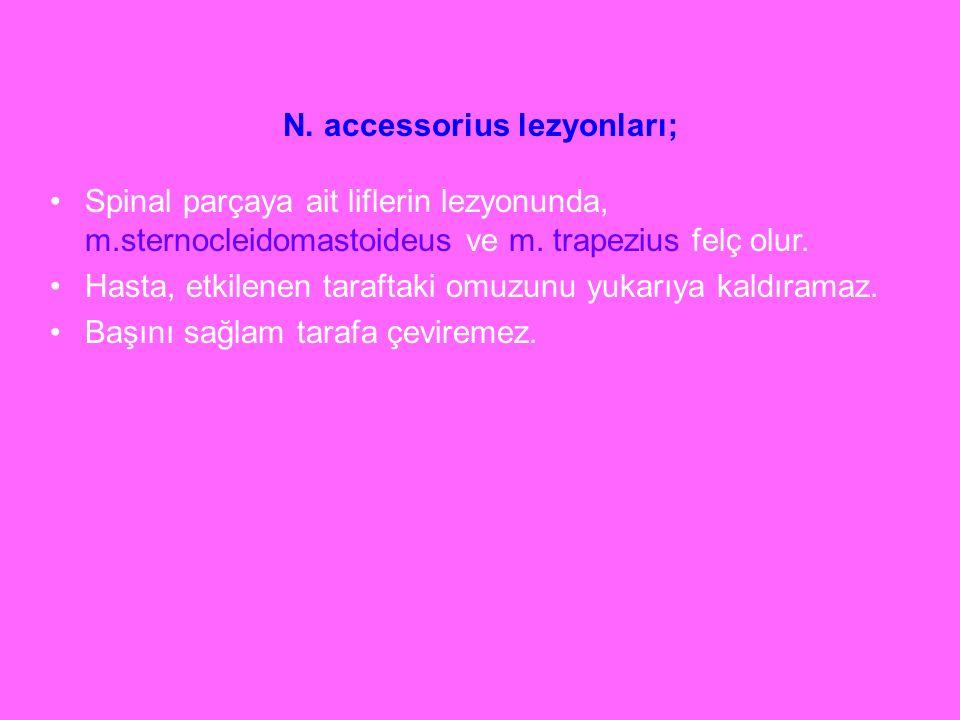 N. accessorius lezyonları; Spinal parçaya ait liflerin lezyonunda, m.sternocleidomastoideus ve m. trapezius felç olur. Hasta, etkilenen taraftaki omuz