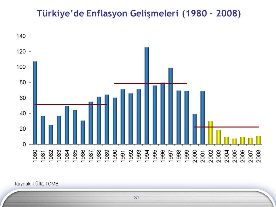 Türkiye'de Enflasyon Gelişmeleri (1980 – 2008) 31 Kaynak: TÜİK, TCMB