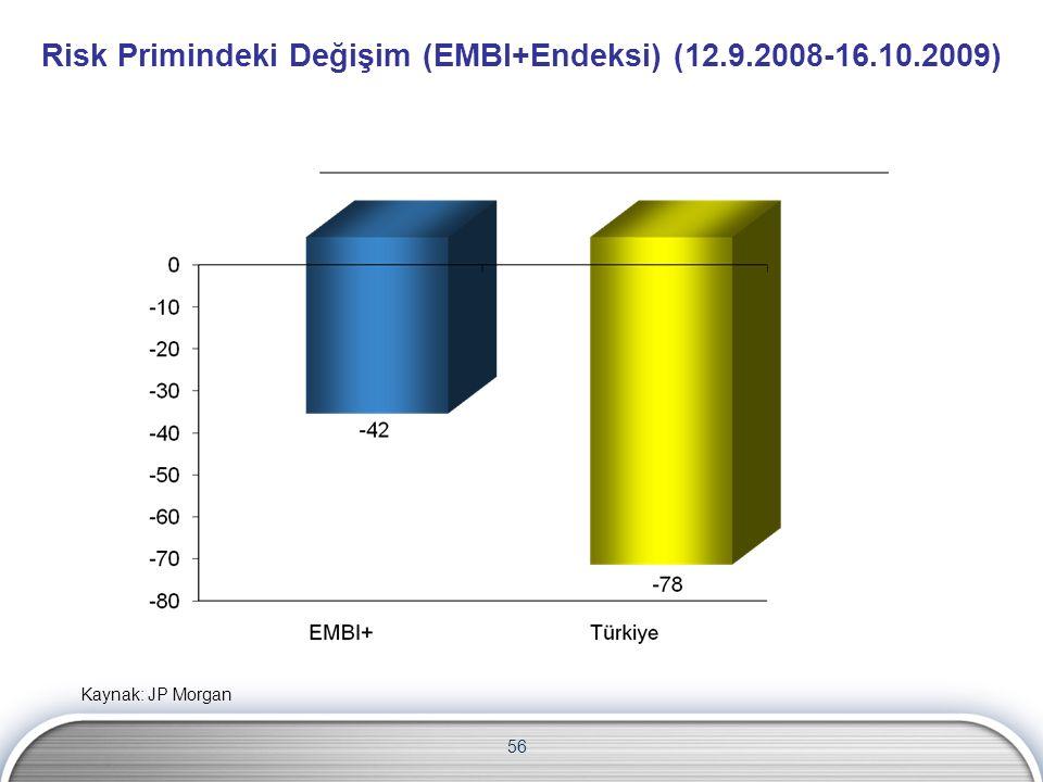 Risk Primindeki Değişim (EMBI+Endeksi) (12.9.2008-16.10.2009) 56 Kaynak: JP Morgan