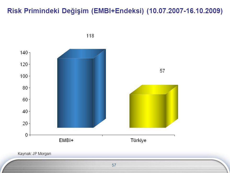 Risk Primindeki Değişim (EMBI+Endeksi) (10.07.2007-16.10.2009) 57 Kaynak: JP Morgan