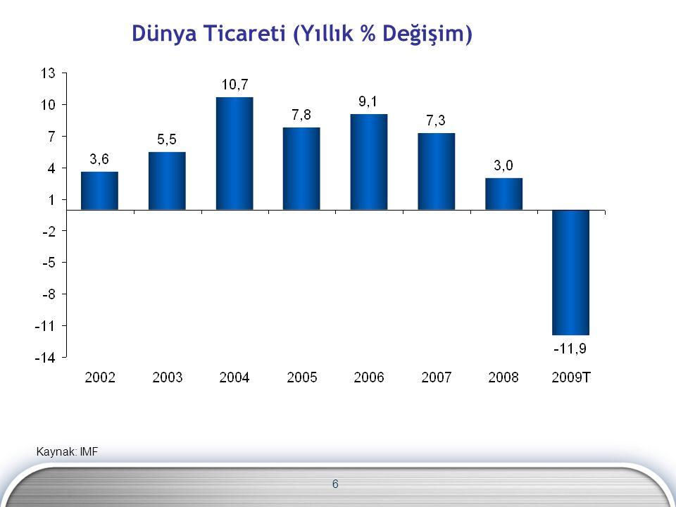 Türkiye'de İşsizlik Oranları (%) Not: 2004 sonrası yıllık veriler TÜİK tarafından yeni nüfus projeksiyonlarına göre revize edilmiştir.