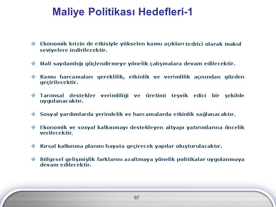 67 Maliye Politikası Hedefleri-1 67
