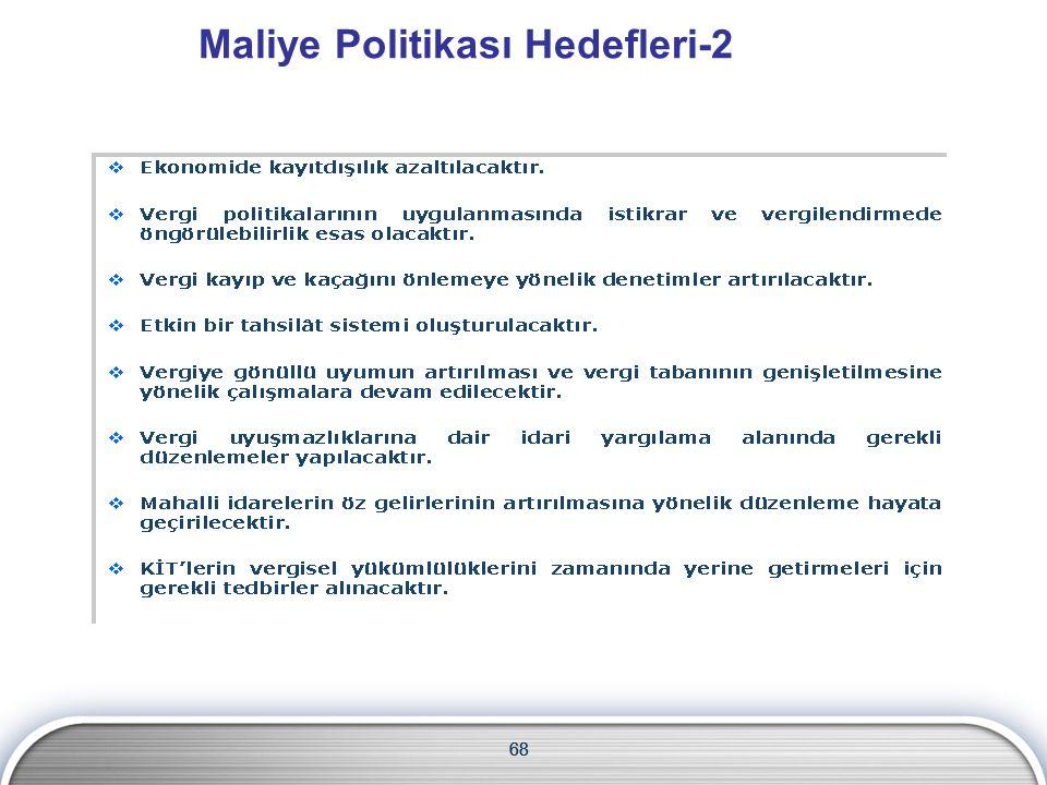 68 Maliye Politikası Hedefleri-2 68