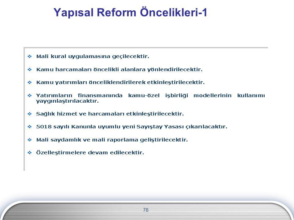 Yapısal Reform Öncelikleri-1 78