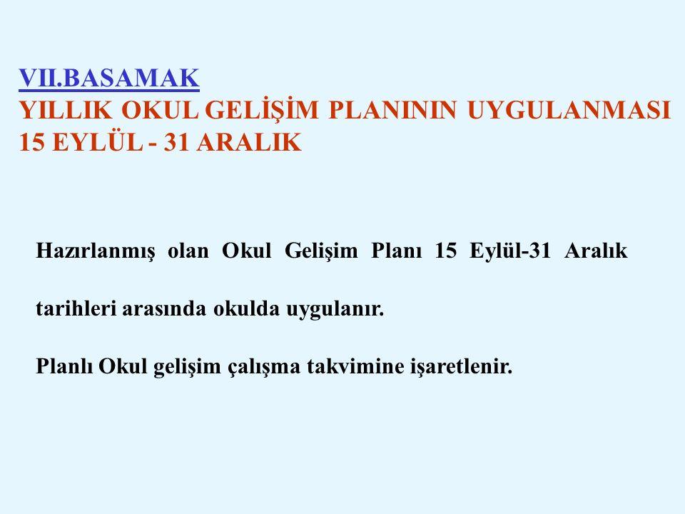 VII.BASAMAK YILLIK OKUL GELİŞİM PLANININ UYGULANMASI 15 EYLÜL - 31 ARALIK Hazırlanmış olan Okul Gelişim Planı 15 Eylül-31 Aralık tarihleri arasında ok