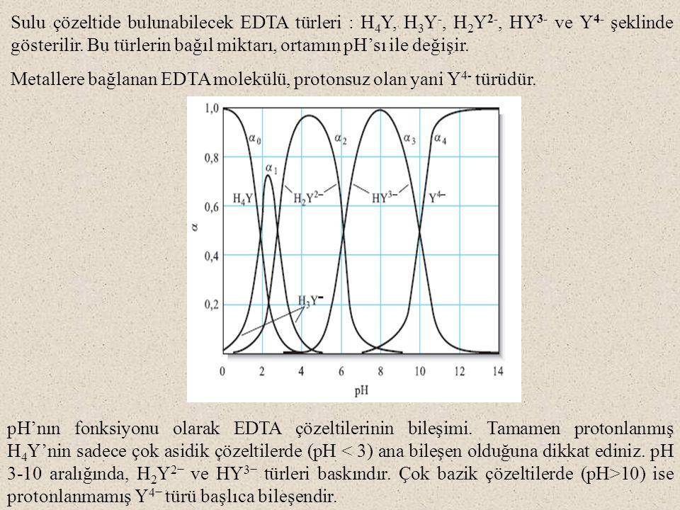 Sulu çözeltide bulunabilecek EDTA türleri : H 4 Y, H 3 Y -, H 2 Y 2-, HY 3- ve Y 4- şeklinde gösterilir.