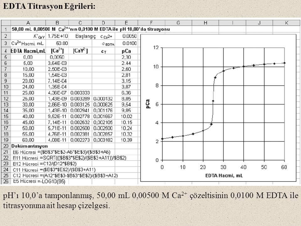 EDTA Titrasyon Eğrileri: pH'ı 10,0'a tamponlanmış, 50,00 mL 0,00500 M Ca 2+ çözeltisinin 0,0100 M EDTA ile titrasyonuna ait hesap çizelgesi.