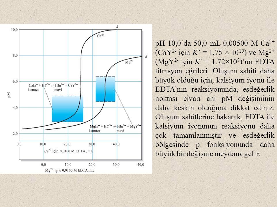 pH 10,0'da 50,0 mL 0,00500 M Ca 2+ (CaY 2- için K´ = 1,75 × 10 10 ) ve Mg 2+ (MgY 2- için K´ = 1,72×10 8 )'un EDTA titrasyon eğrileri.