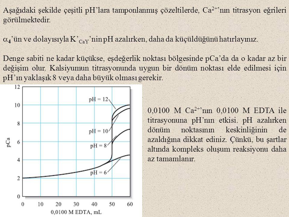 Aşağıdaki şekilde çeşitli pH'lara tamponlanmış çözeltilerde, Ca 2+ 'nın titrasyon eğrileri görülmektedir.