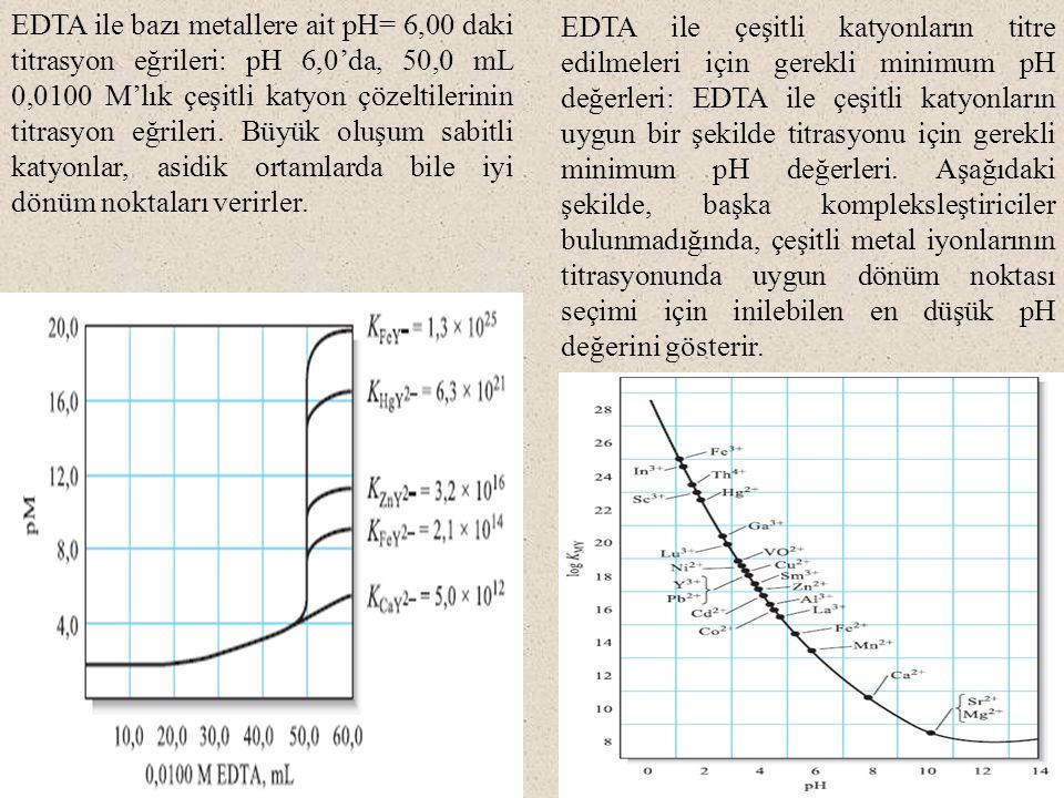 EDTA ile bazı metallere ait pH= 6,00 daki titrasyon eğrileri: pH 6,0'da, 50,0 mL 0,0100 M'lık çeşitli katyon çözeltilerinin titrasyon eğrileri.