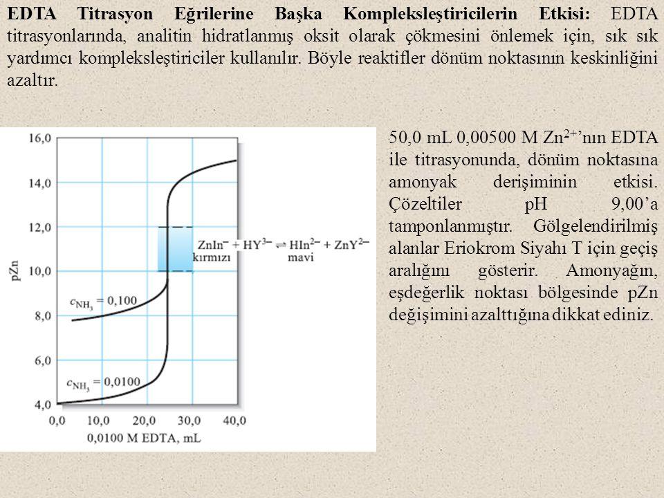 50,0 mL 0,00500 M Zn 2+ 'nın EDTA ile titrasyonunda, dönüm noktasına amonyak derişiminin etkisi.