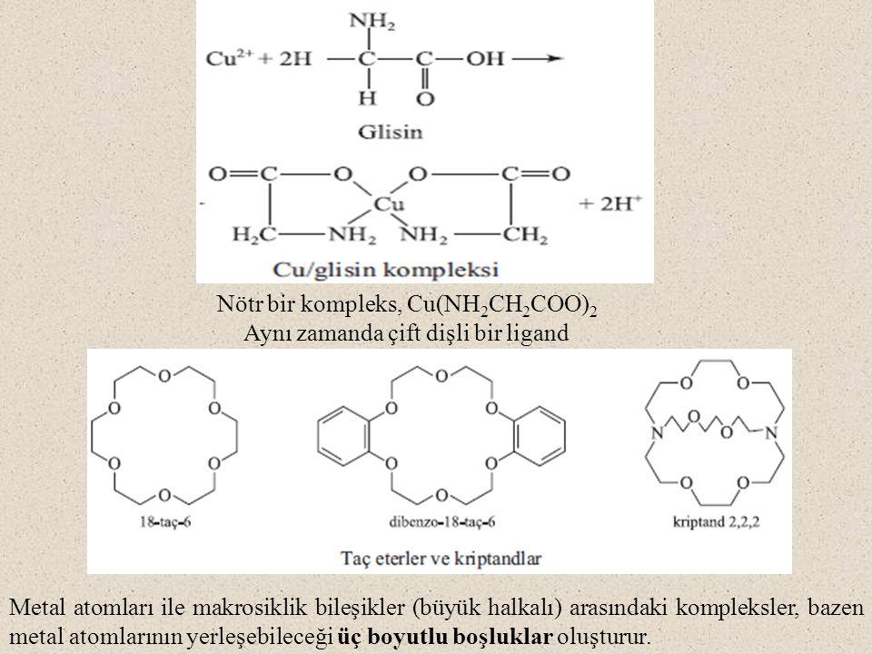 Nötr bir kompleks, Cu(NH 2 CH 2 COO) 2 Aynı zamanda çift dişli bir ligand Metal atomları ile makrosiklik bileşikler (büyük halkalı) arasındaki kompleksler, bazen metal atomlarının yerleşebileceği üç boyutlu boşluklar oluşturur.