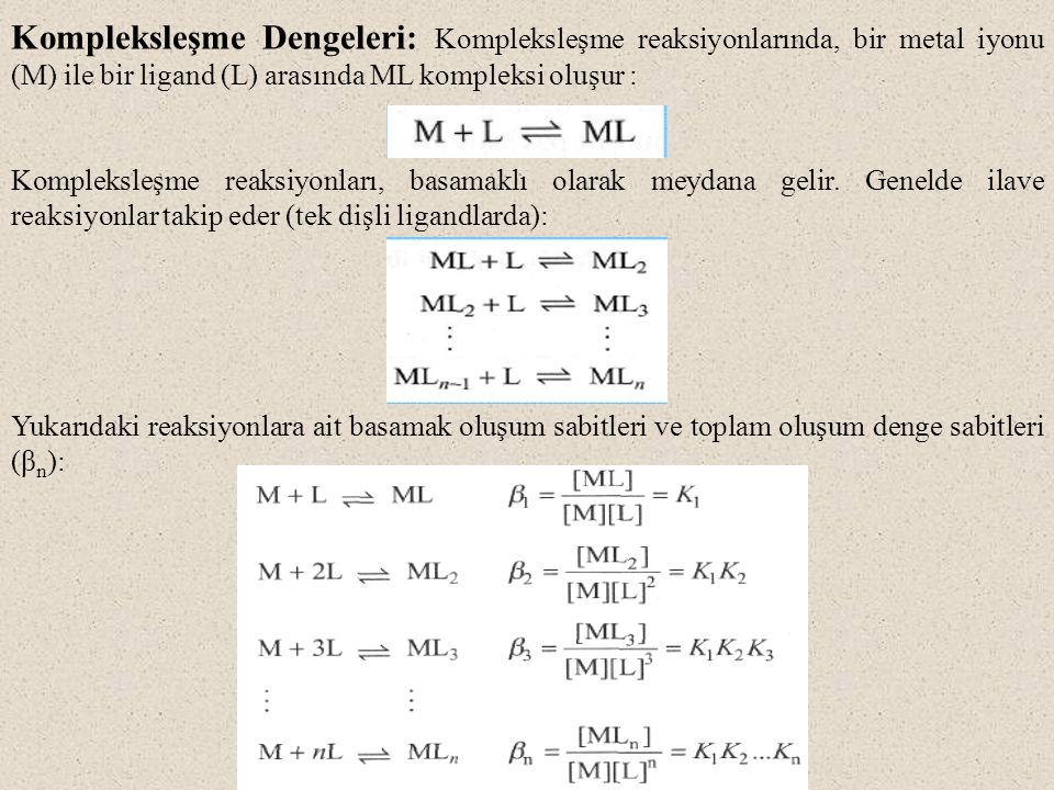 Kompleksleşme Dengeleri: Kompleksleşme reaksiyonlarında, bir metal iyonu (M) ile bir ligand (L) arasında ML kompleksi oluşur : Kompleksleşme reaksiyonları, basamaklı olarak meydana gelir.