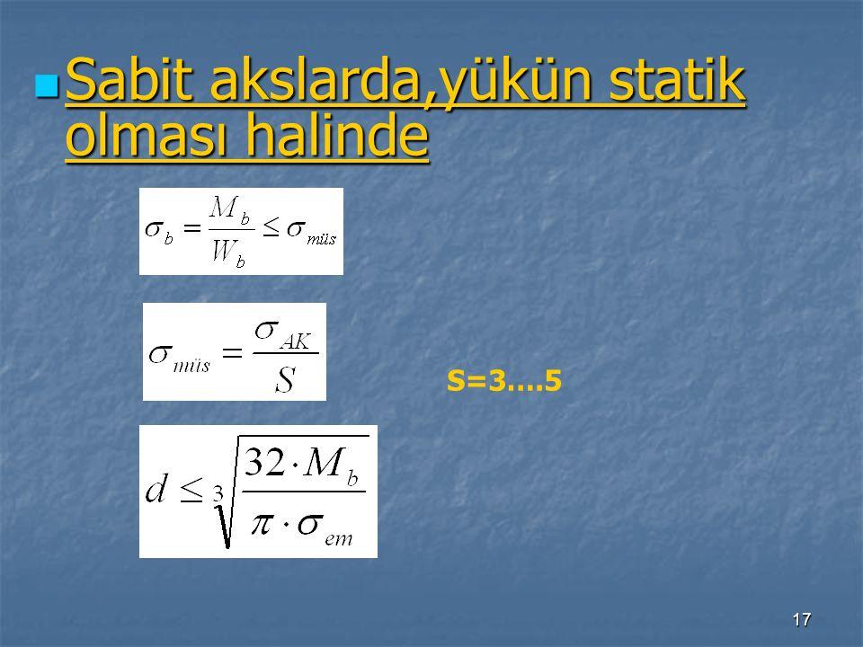 17 Sabit akslarda,yükün statik olması halinde Sabit akslarda,yükün statik olması halinde S=3….5