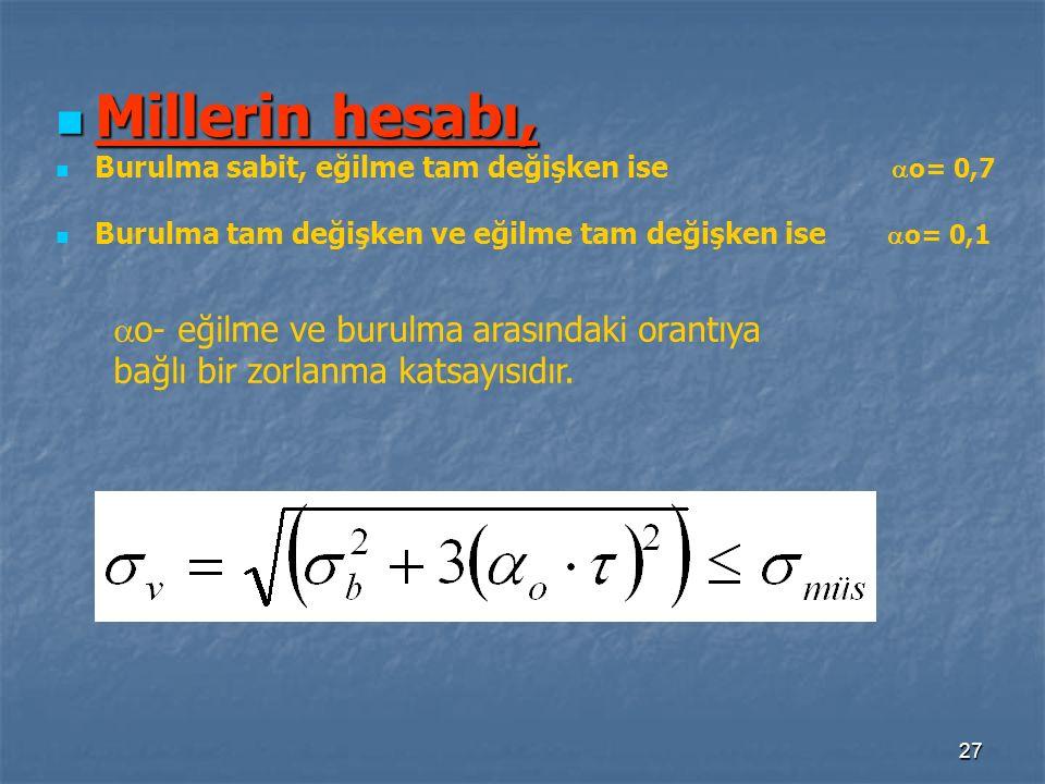 27 Millerin hesabı, Millerin hesabı, Burulma sabit, eğilme tam değişken ise  o= 0,7 Burulma tam değişken ve eğilme tam değişken ise  o= 0,1  o- eği